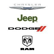 All American Chrysler Jeep Dodge Ram of Odessa