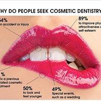 Aesthetic Dental Club at RSDM