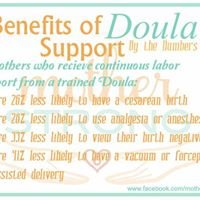 Best Birth Doula Care and Henna Design