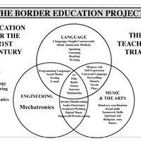 Border Education Project