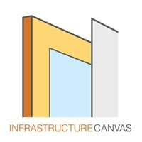 Infrastructure Canvas