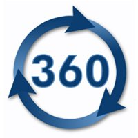360 Internet Strategy