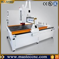 Mastec Machinery Co., Limited