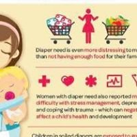 Diaper Bank of Sampson County