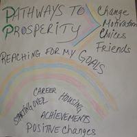 Pathways 2 Prosperity