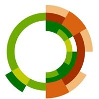 Cities Climate Finance Leadership Alliance