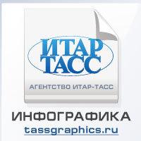 tassgraphics.ru