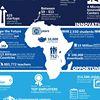 Microsoft Innovation Center Botswana