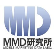 MMDLabo株式会社