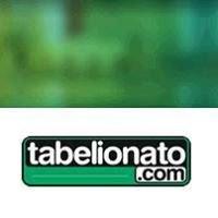 1º Tabelionato de Notas - Tabelionato.com
