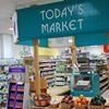 Todays Market