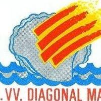 Casal de Barri Diagonal Mar