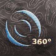 360 Grad Veranstaltungsinszenierungs GmbH & Co. KG