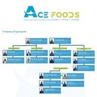 ACE FOODS - Pty Ltd