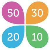 Gerecse 50 hivatalos oldala