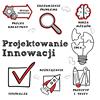 Projektowanie Innowacji Studia podyplomowe