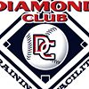 Diamond Club Baseball Training Facility