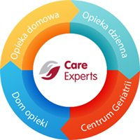 Medicover - Care Experts