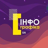 Інфографіка.ua